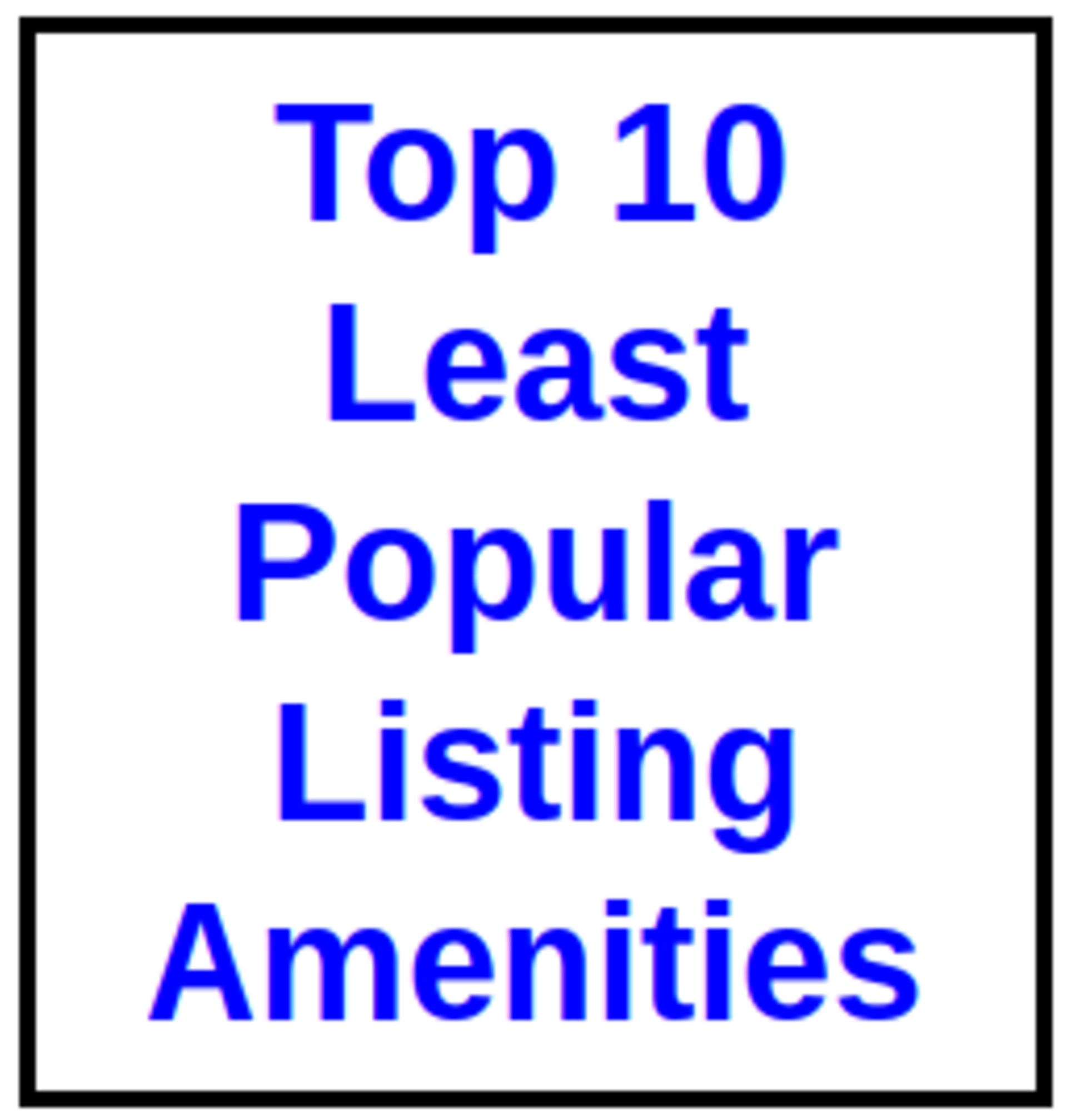 10 Least Popular Listings Amenities Include Some Surprises