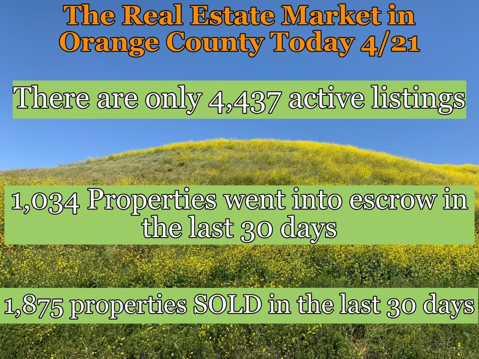 The REAL Real Estate Market Today in Orange County