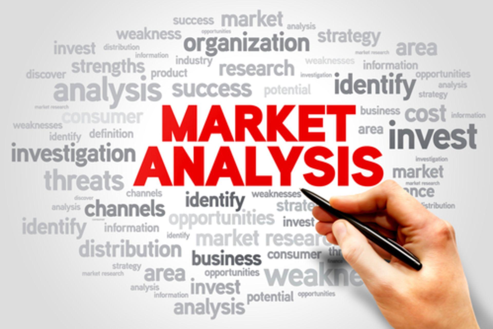 Year End 2017 Market Analysis