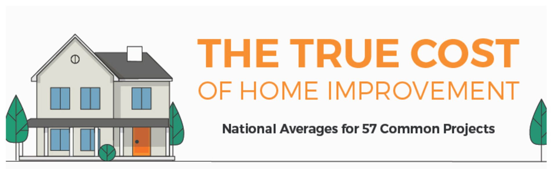 Do you know the true cost of home improvement?
