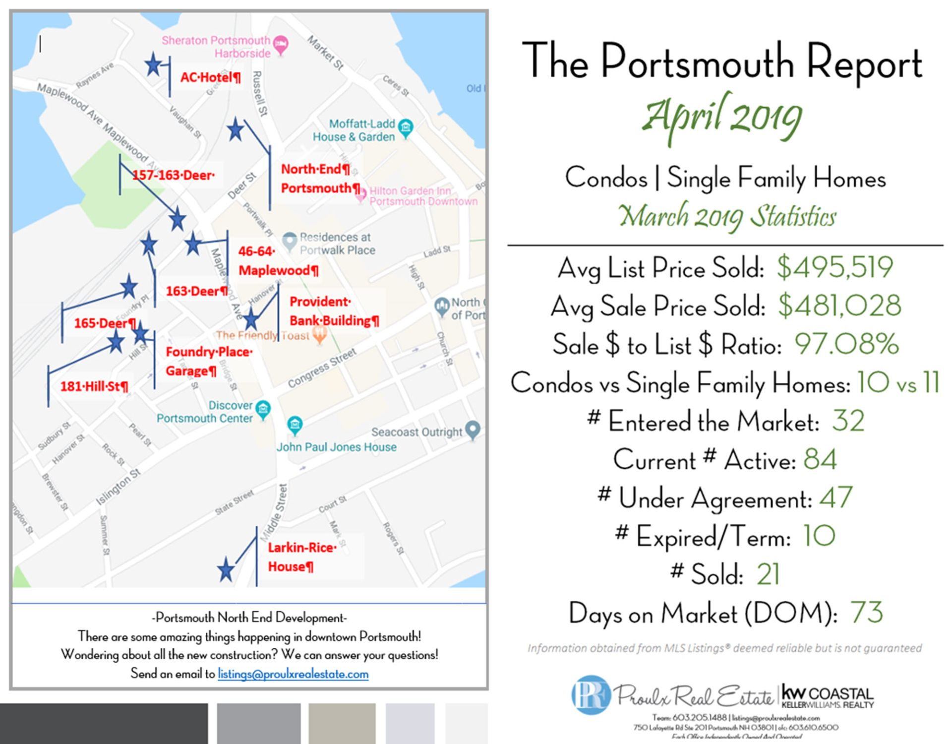 The Portsmouth Report April 2019