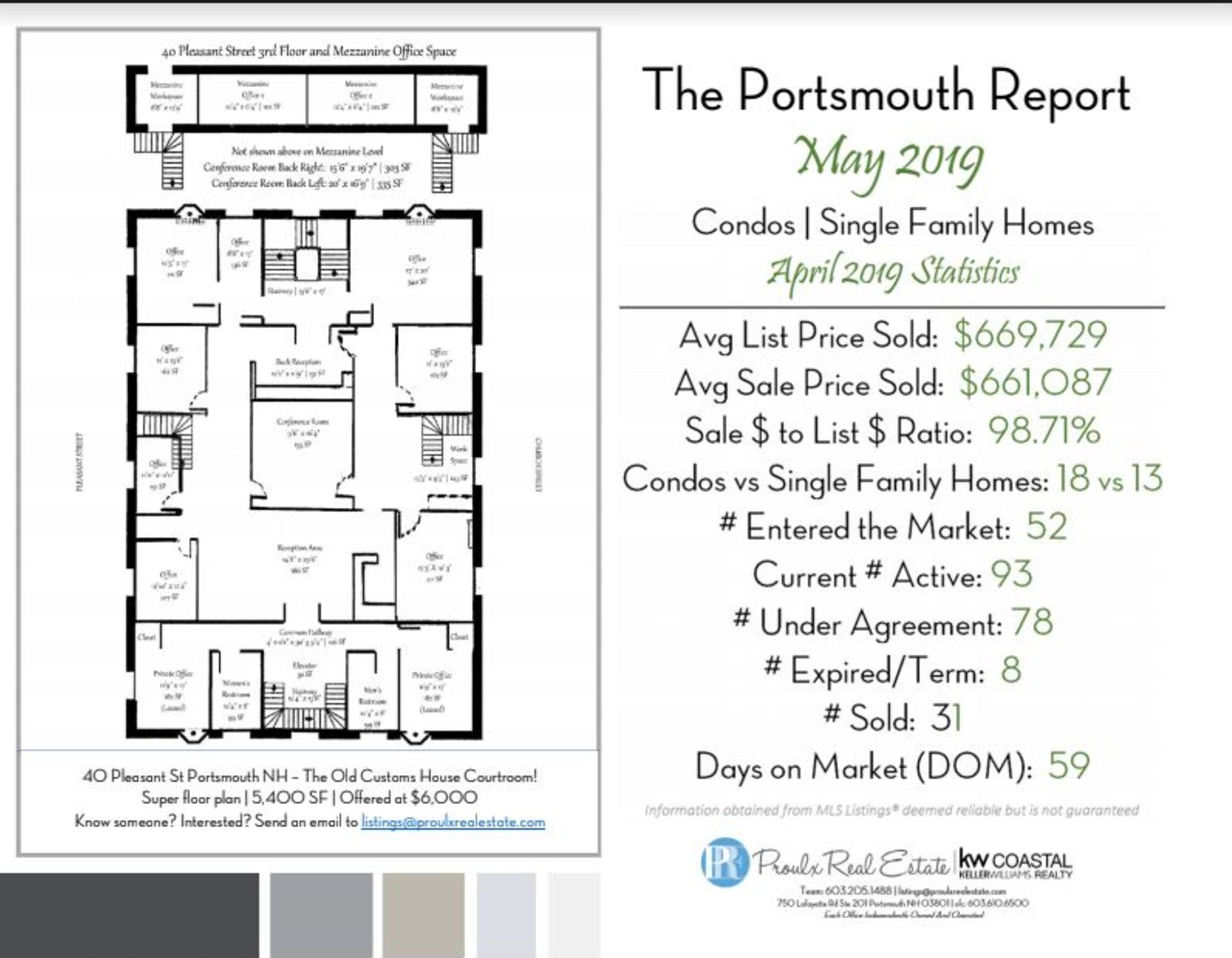 The Portsmouth Report May