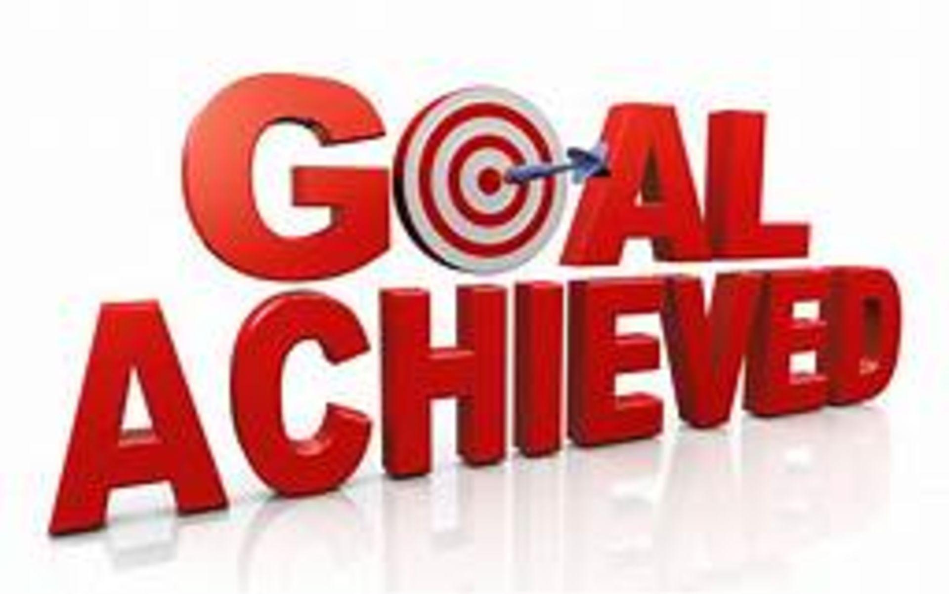 Understanding Your Goals
