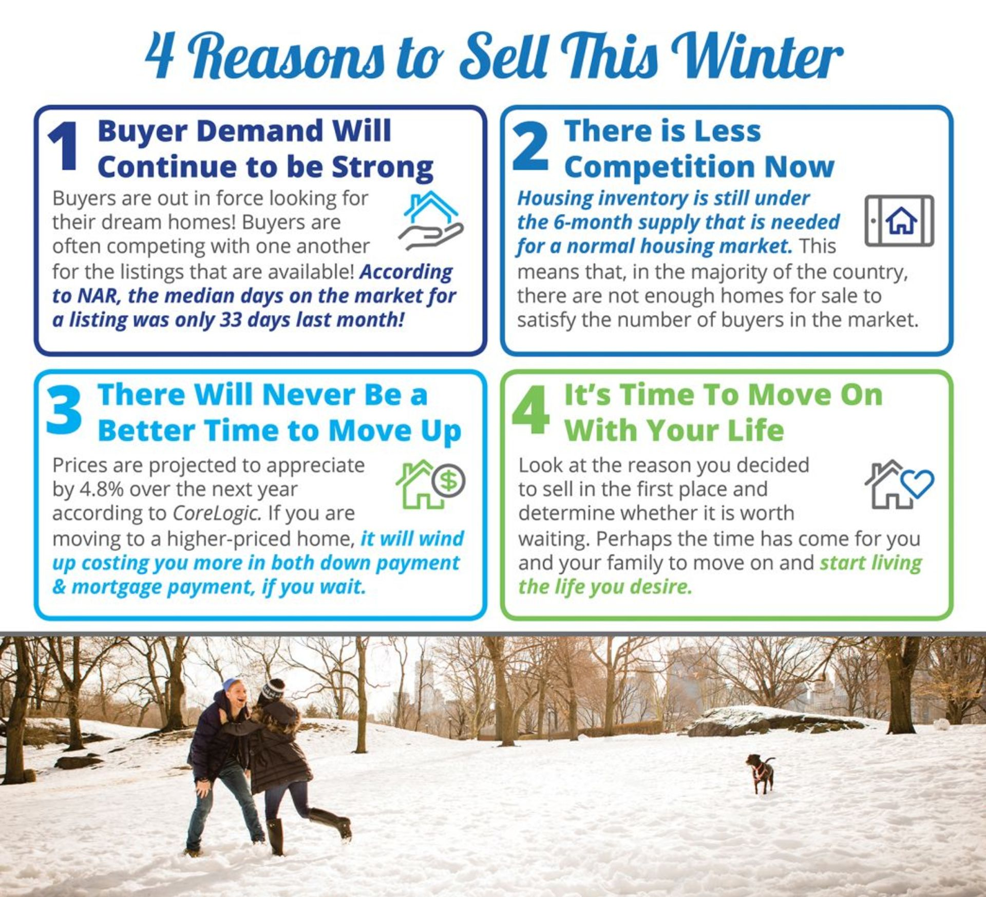 4 Reasons to Sell Your House This Winter [INFOGRAPHIC]