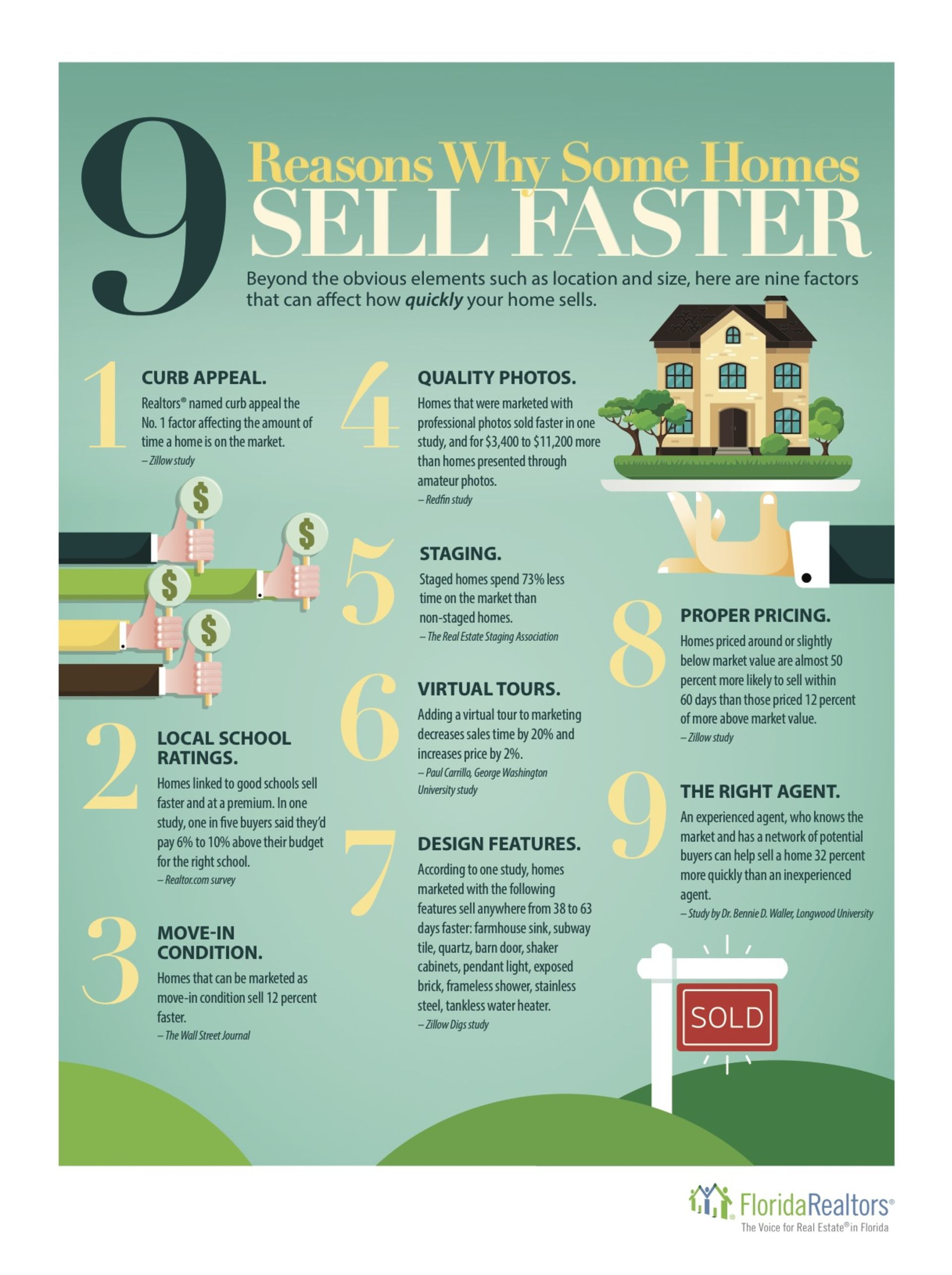 9 REASONS WHY SOME HOMES SELL FASTER