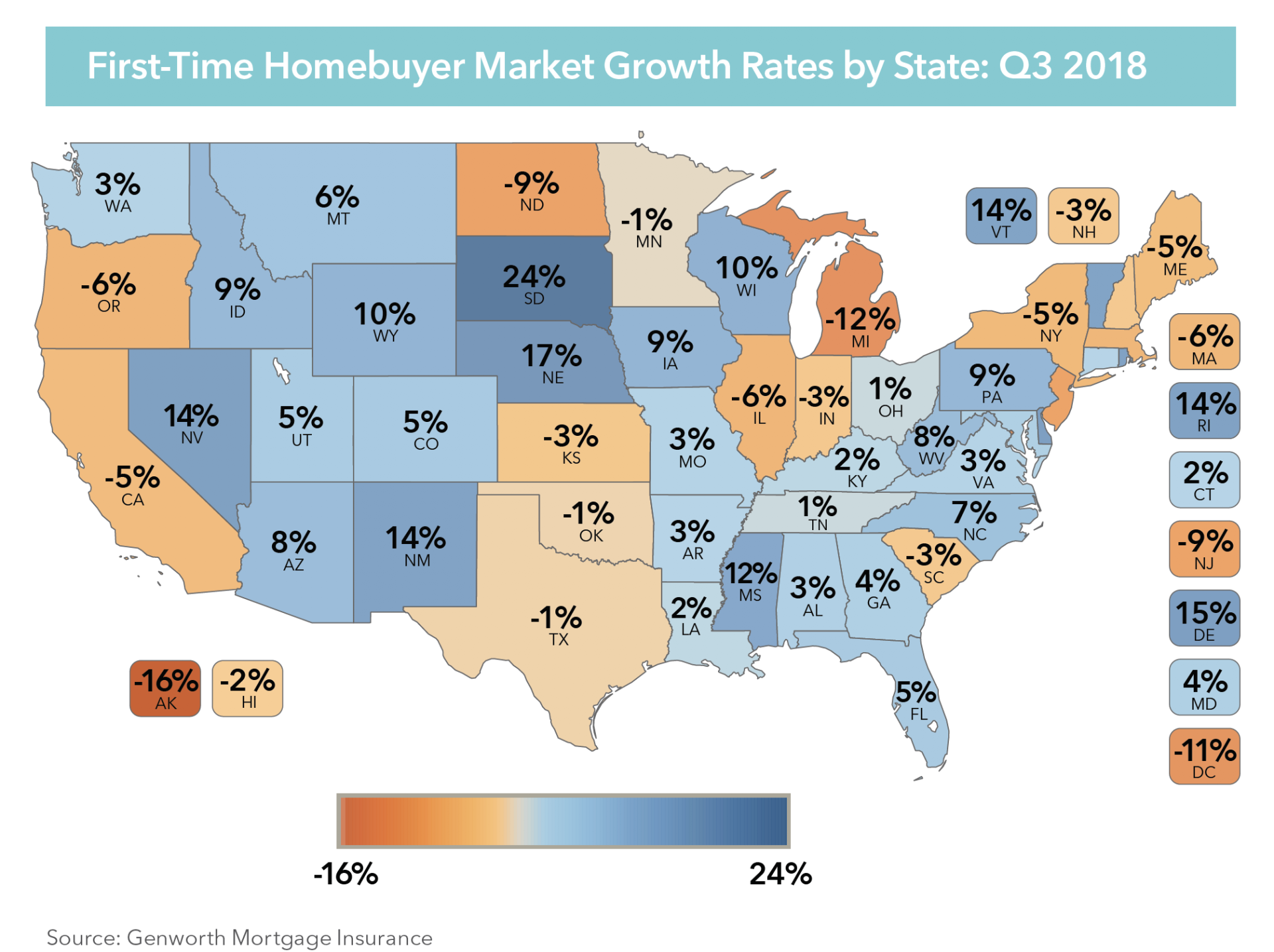 First-Time Home Ownership on the Rise