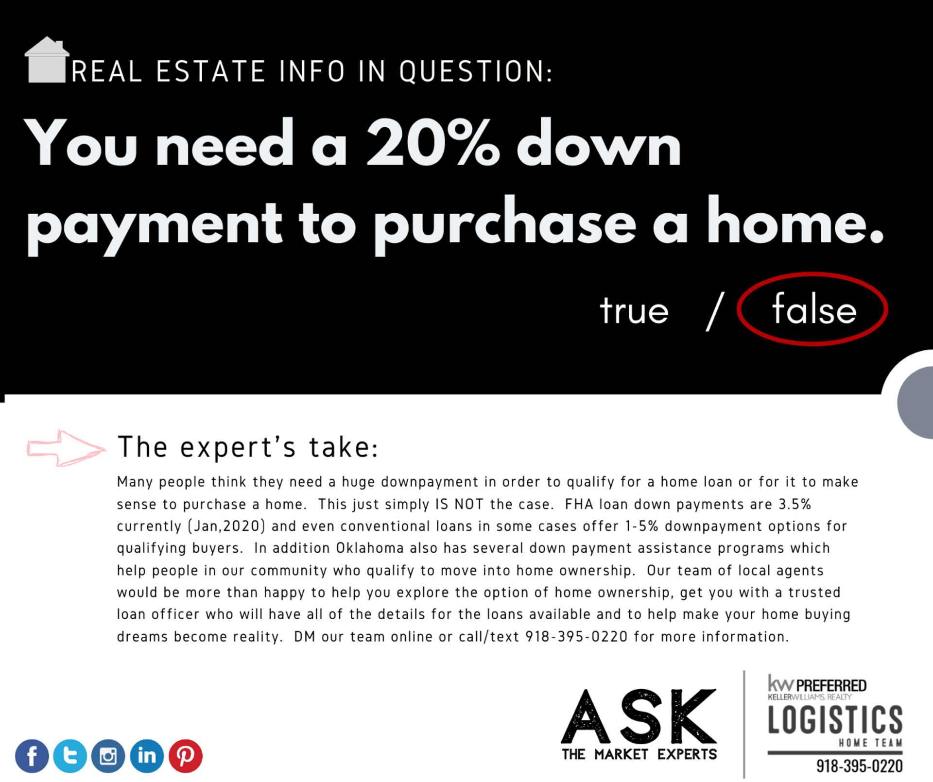 ASK THE EXPERT – Do I need 20% down payment to buy a home?