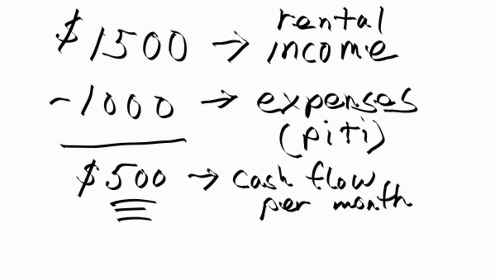 The Arithmetic of Investing