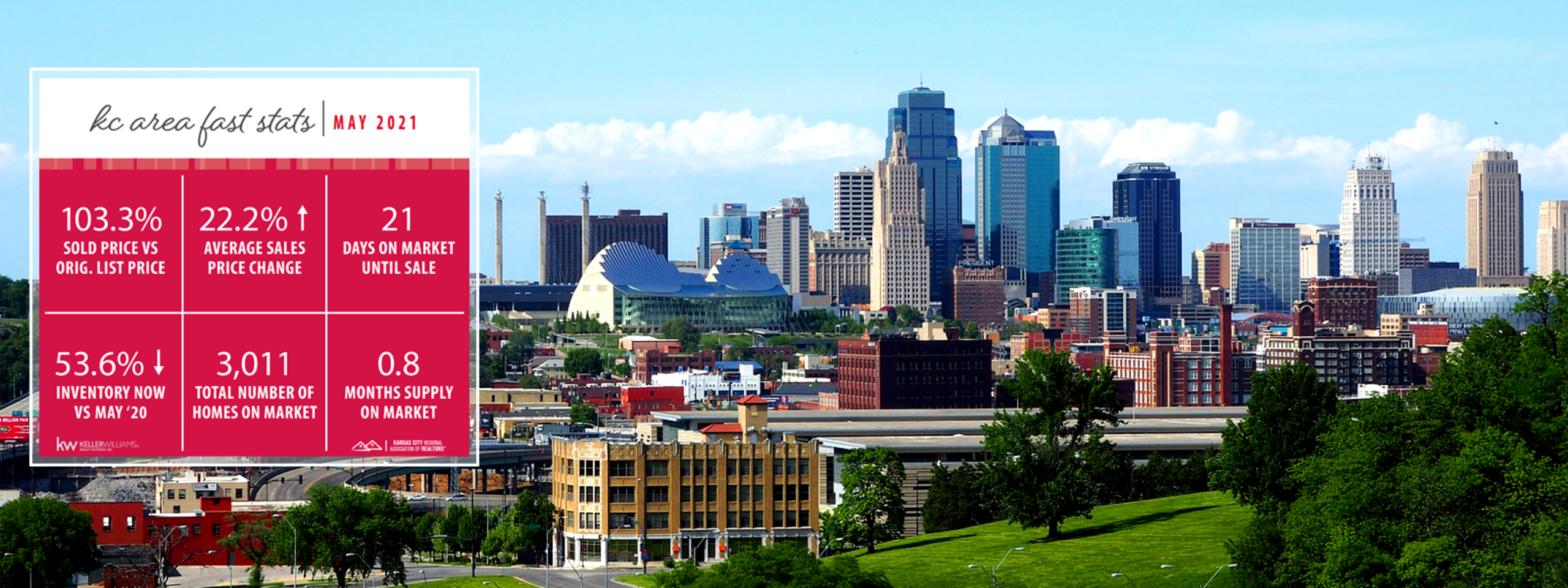 Visit our blog for KC area real estate & homeowner tips {{ CLICK HERE }}