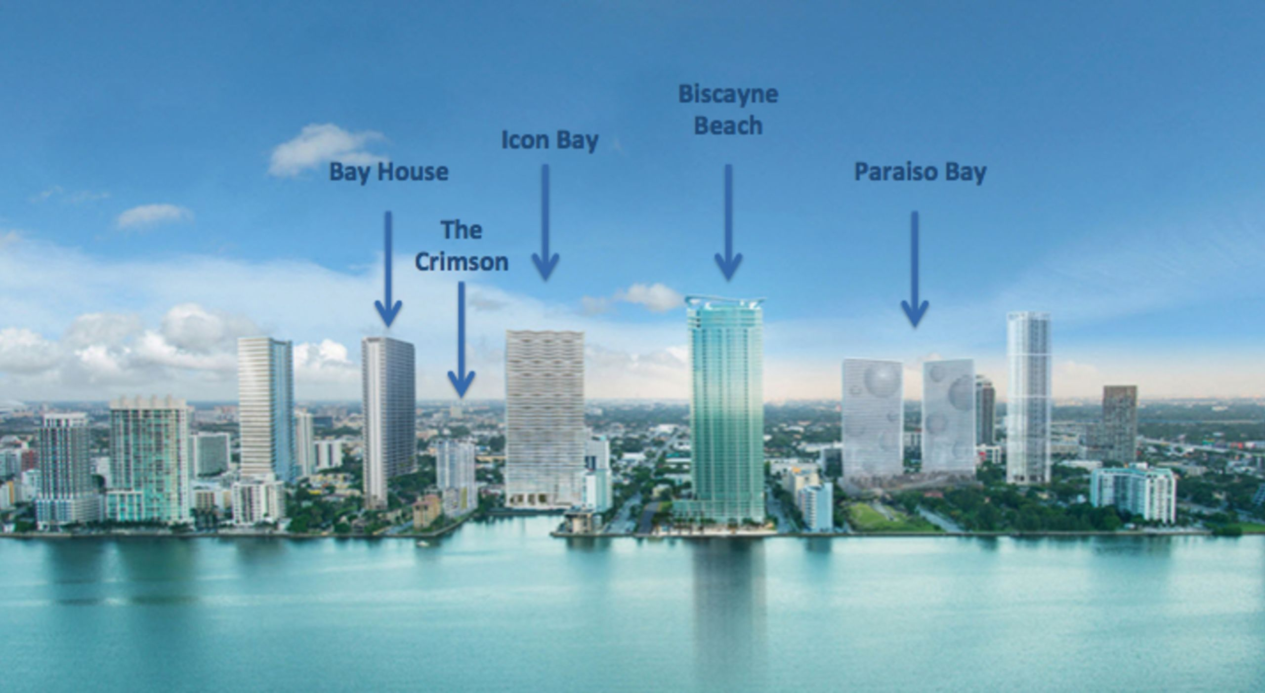 new construction | Edgewater District, Miami