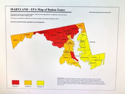 January- is Radon awareness month!!!