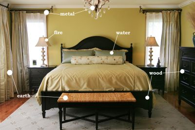 The Fun of Feng-Shui 7 easy steps: