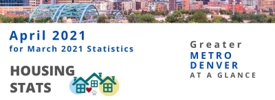 Greater Denver Market Statistics April 2021