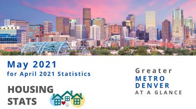 Greater Metro Denver Market Statistics May 2021 for April 2021