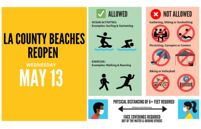 LA County Beaches Opening May 13th!