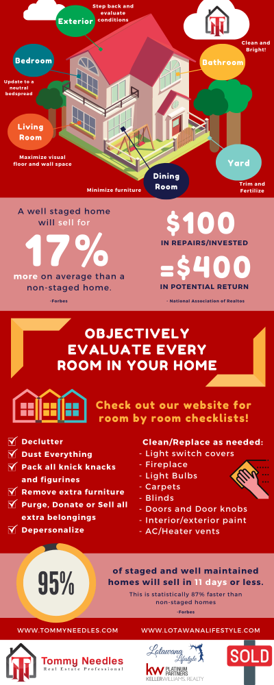 The Ultimate Preparation Guide to List Your Home!