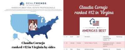 2019 America's Best Real Estate Professionals