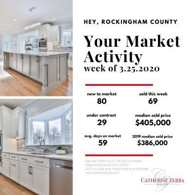 Rockingham County RE Activity, week of 3.25.2020