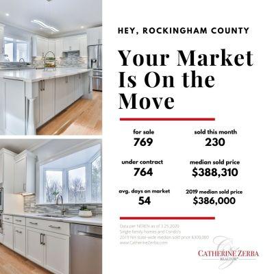 Rockingham County Real Estate Update