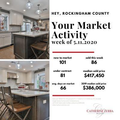 Your Weekly Rockingham County RE Update, week of 5/11