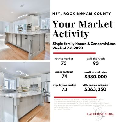 Southern NH Real Estate News, week of 7/6 – View Homes For Sale, Under Contract & Sold!