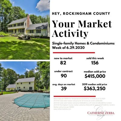 Southern NH Real Estate News, week of 6/29 – View Homes For Sale, Under Contract & Sold!