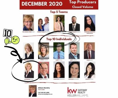 Honored to be among the 'Top 10' Producers for December