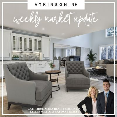 Atkinson Weekly Market Update; Median sold price of a Home was up 17.98%!