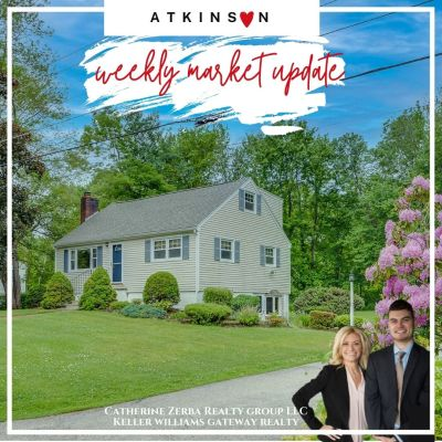 Atkinson Homes sold 5.01% Above median list-to-sold price last week!