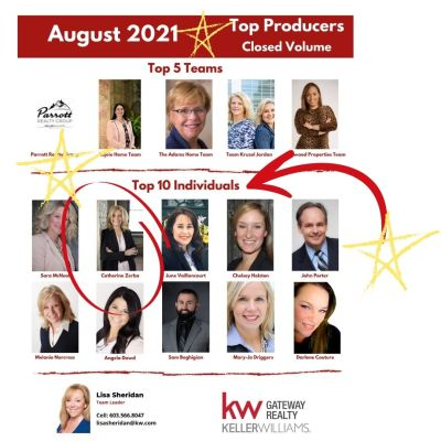 Thank you to my August Clients!