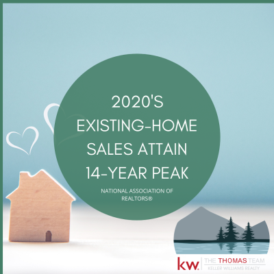 2020's Existing-home Sales Attain 14-Year Peak