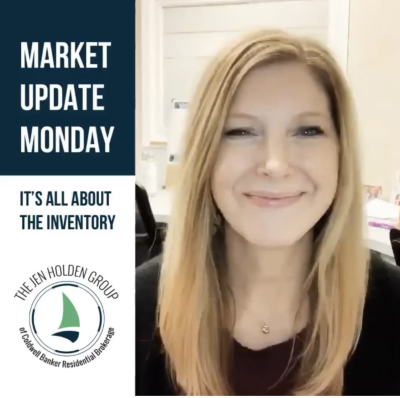 market update monday – low inventory trend continues
