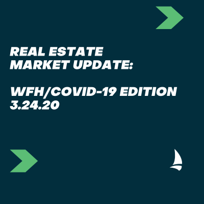 Market Update for March 24 – WFH/COVID-19 EDITION