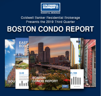 2019 Third quarter condo report