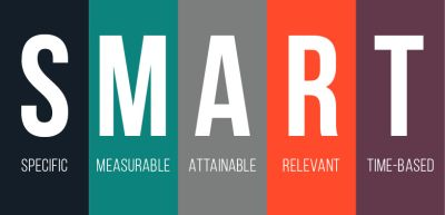 Top 5 S.M.A.R.T. Goals for Real Estate Agents in 2020