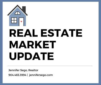Real Estate Market Update – April 2020