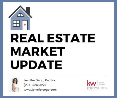REAL ESTATE MARKET UPDATE – AUGUST 2020
