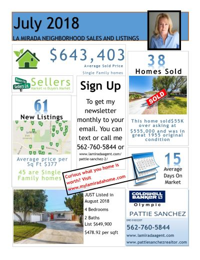 La Mirada housing report July 2018