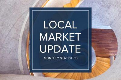 Local Housing Market Momentum Continues to Move Despite COVID-19