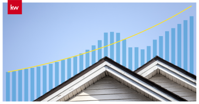 Real Estate Rebounds
