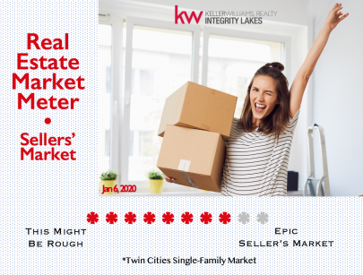 Introducing The Market Meter