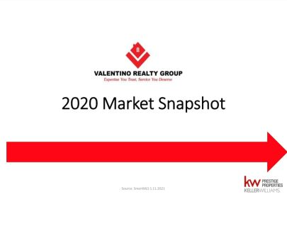 2020 Sales Stats-Fairfield County