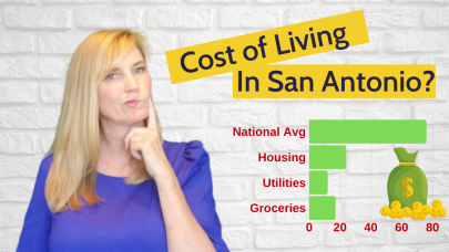 Cost of living in San Antonio