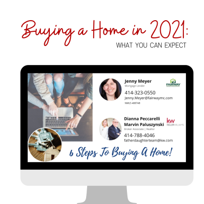 6 Steps To Buying A Home!
