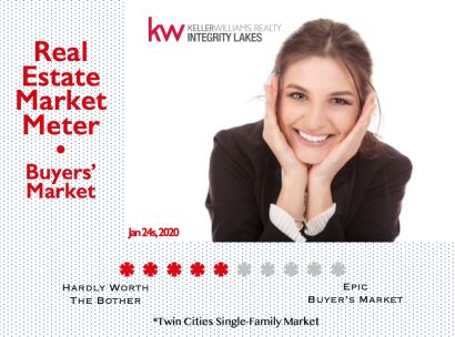It's A Much Better Buyer's Market Than Most People Realize. Let Me Explain Why.