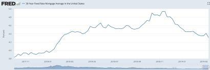 Market Update:   Newton & Brookline Residential RE Prices Remain Stable  Despite 16.1% Decline in Sales Volume