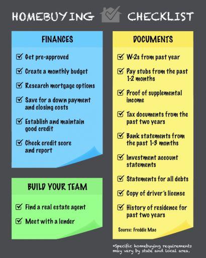 2020 Homebuying Checklist