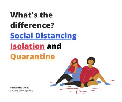 Social Distancing, Isolation and Quarantine Coronavirus Awareness
