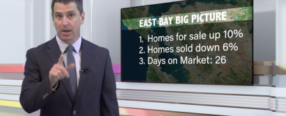 East Bay Area 2019 August Housing Report