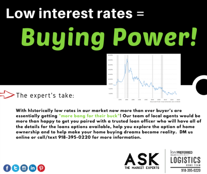 ASK THE EXPERTS : Low interest rates = buying power!